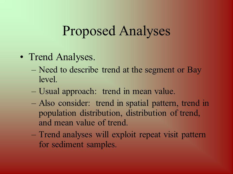 Proposed Analyses Trend Analyses. –Need to describe trend at the segment or Bay level.