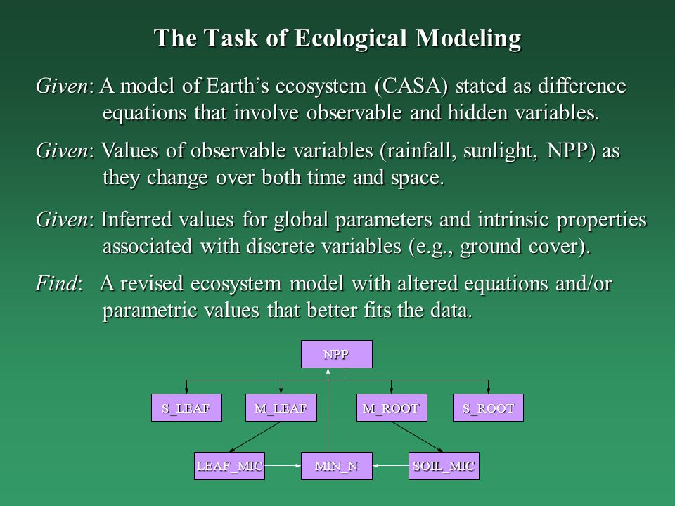 The Task of Ecological Modeling Given: A model of Earths ecosystem (CASA) stated as difference equations that involve observable and hidden variables.