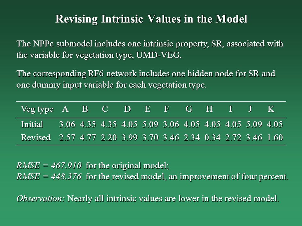 Revising Intrinsic Values in the Model The NPPc submodel includes one intrinsic property, SR, associated with the variable for vegetation type, UMD-VEG.