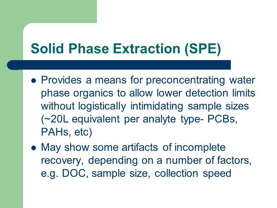 Solid Phase Extraction (SPE) Provides a means for preconcentrating water phase organics to allow lower detection limits without logistically intimidating sample sizes (~20L equivalent per analyte type- PCBs, PAHs, etc) May show some artifacts of incomplete recovery, depending on a number of factors, e.g.