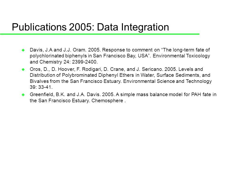 Publications 2005: Data Integration Davis, J.A and J.J.