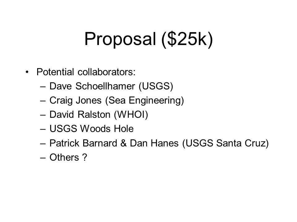 Proposal ($25k) Potential collaborators: –Dave Schoellhamer (USGS) –Craig Jones (Sea Engineering) –David Ralston (WHOI) –USGS Woods Hole –Patrick Barnard & Dan Hanes (USGS Santa Cruz) –Others ?