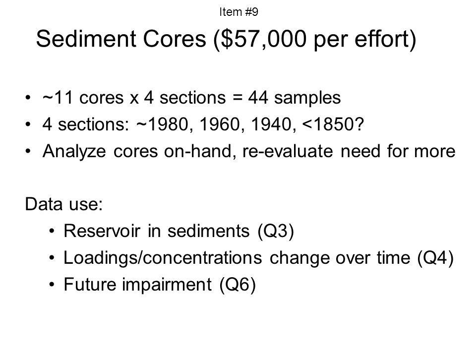 Sediment Cores ($57,000 per effort) ~11 cores x 4 sections = 44 samples 4 sections: ~1980, 1960, 1940, <1850.