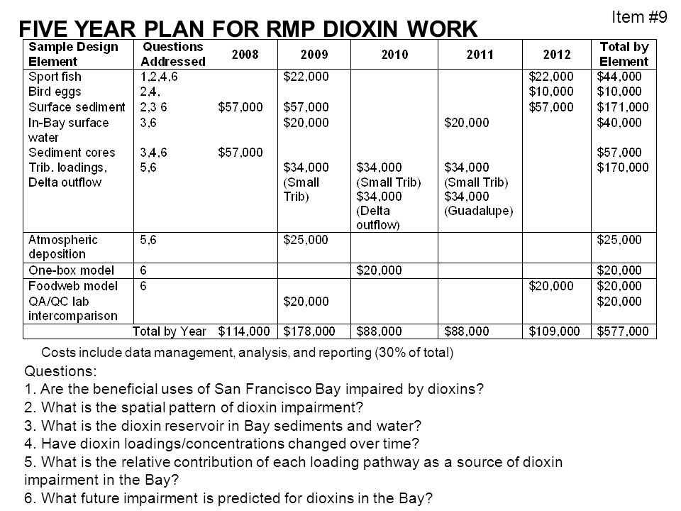 FIVE YEAR PLAN FOR RMP DIOXIN WORK Costs include data management, analysis, and reporting (30% of total) Questions: 1.