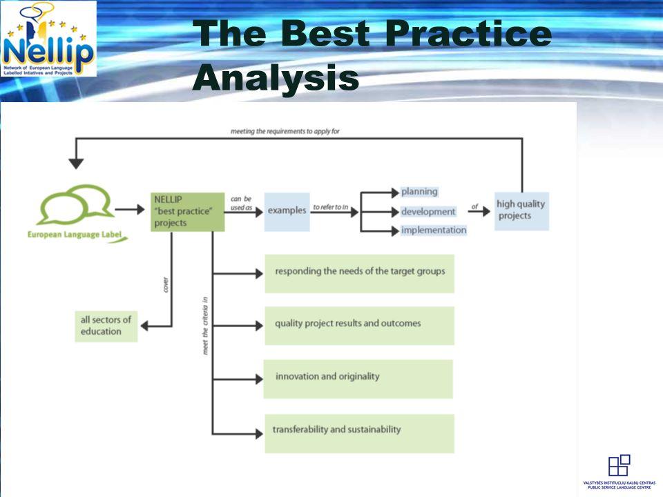 The Best Practice Analysis