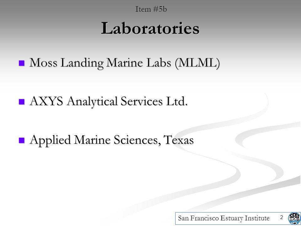 2 Laboratories Moss Landing Marine Labs (MLML) Moss Landing Marine Labs (MLML) AXYS Analytical Services Ltd. AXYS Analytical Services Ltd. Applied Mar