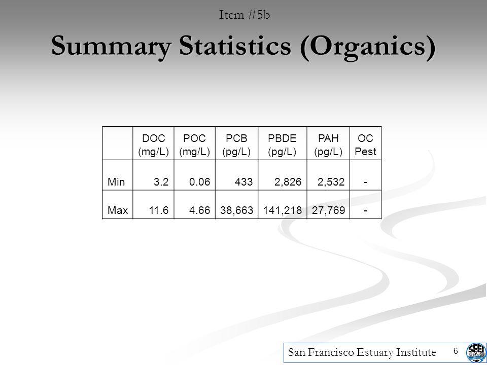 6 Summary Statistics (Organics) Item #5b San Francisco Estuary Institute DOC (mg/L) POC (mg/L) PCB (pg/L) PBDE (pg/L) PAH (pg/L) OC Pest Min3.20.06433