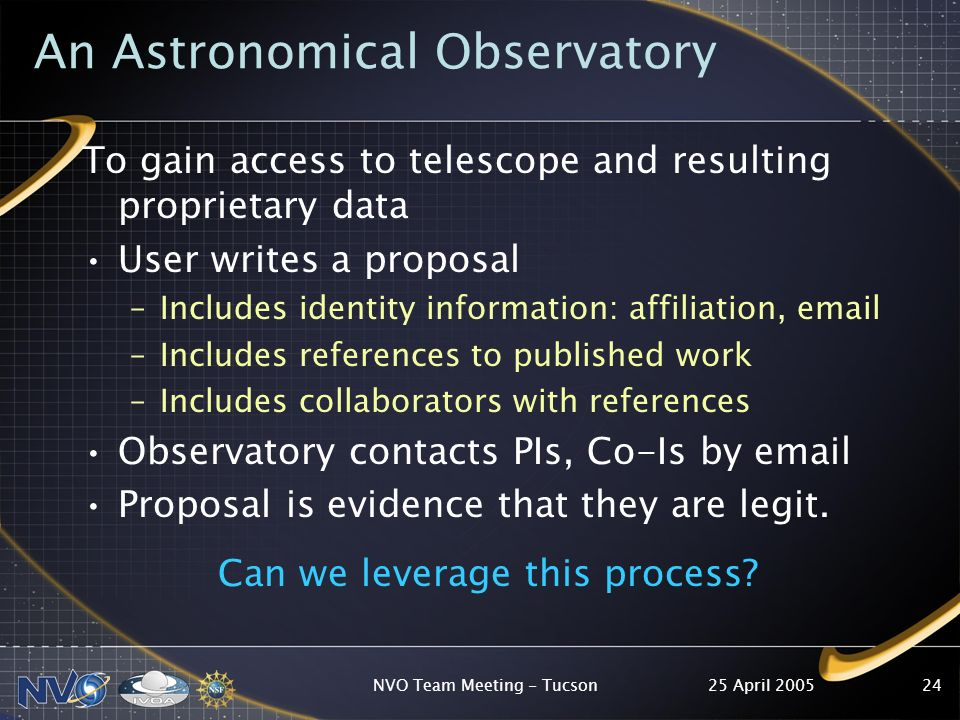 25 April 2005NVO Team Meeting - Tucson24 An Astronomical Observatory To gain access to telescope and resulting proprietary data User writes a proposal –Includes identity information: affiliation, email –Includes references to published work –Includes collaborators with references Observatory contacts PIs, Co-Is by email Proposal is evidence that they are legit.