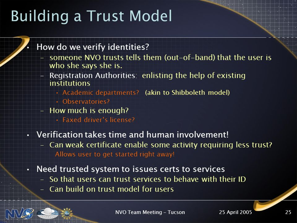 25 April 2005NVO Team Meeting - Tucson25 Building a Trust Model How do we verify identities.