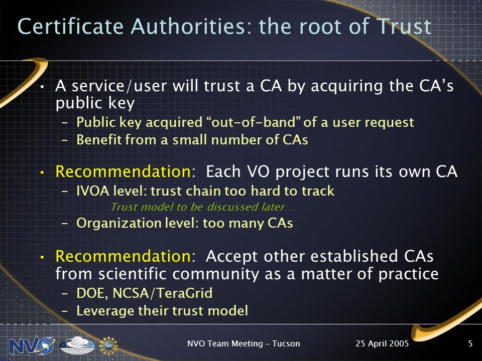 25 April 2005NVO Team Meeting - Tucson5 Certificate Authorities: the root of Trust A service/user will trust a CA by acquiring the CAs public key –Public key acquired out-of-band of a user request –Benefit from a small number of CAs Recommendation: Each VO project runs its own CA –IVOA level: trust chain too hard to track Trust model to be discussed later… –Organization level: too many CAs Recommendation: Accept other established CAs from scientific community as a matter of practice –DOE, NCSA/TeraGrid –Leverage their trust model