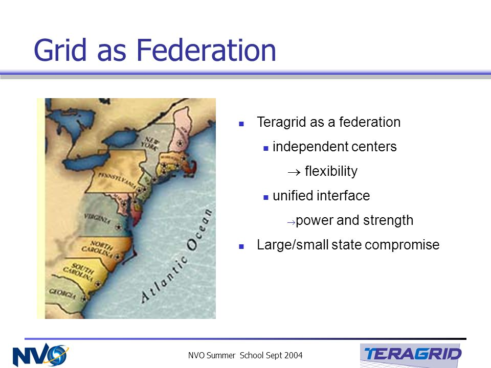 NVO Summer School Sept 2004 Grid as Federation Teragrid as a federation independent centers flexibility unified interface power and strength Large/small state compromise