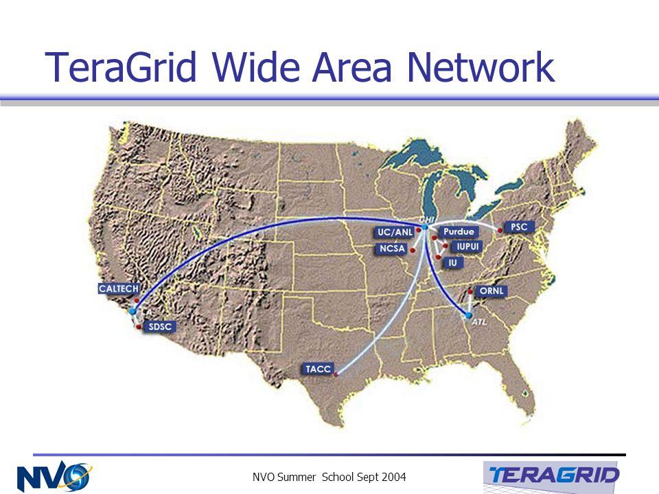 NVO Summer School Sept 2004 TeraGrid Wide Area Network