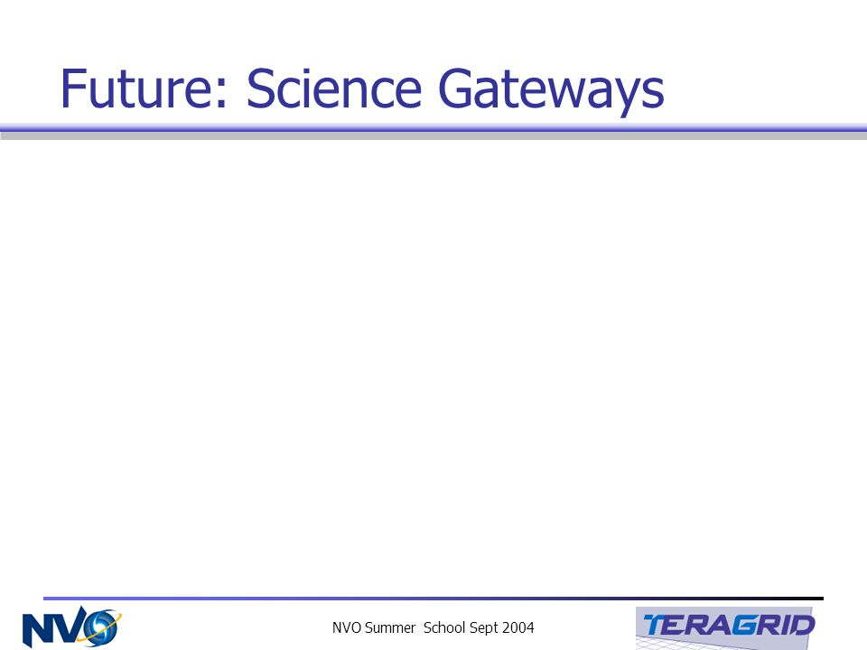 NVO Summer School Sept 2004 Future: Science Gateways