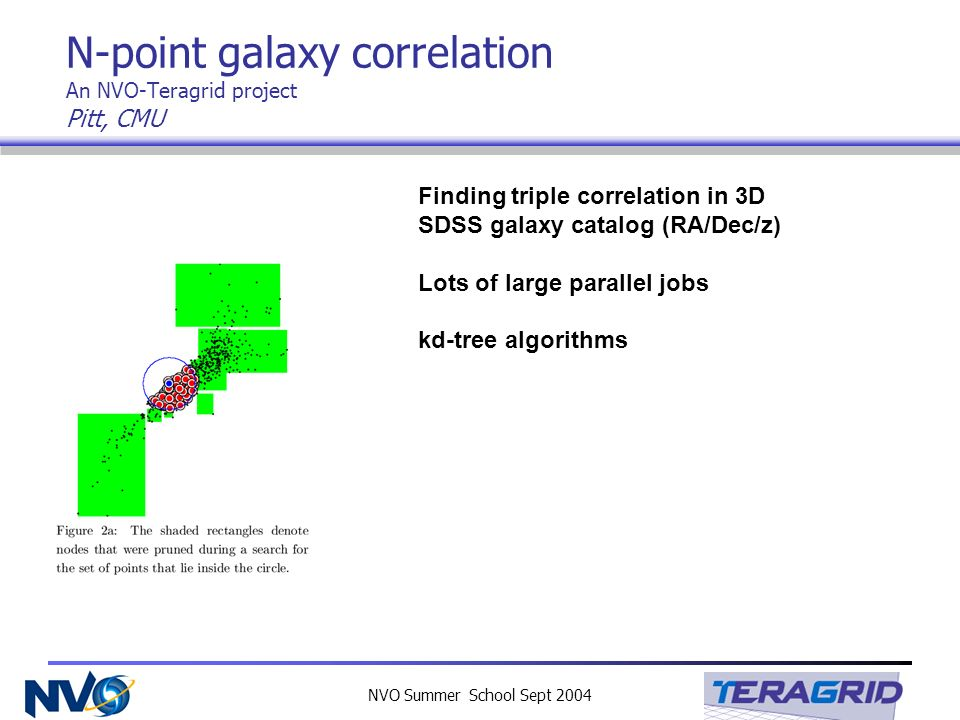 NVO Summer School Sept 2004 N-point galaxy correlation An NVO-Teragrid project Pitt, CMU Finding triple correlation in 3D SDSS galaxy catalog (RA/Dec/z) Lots of large parallel jobs kd-tree algorithms