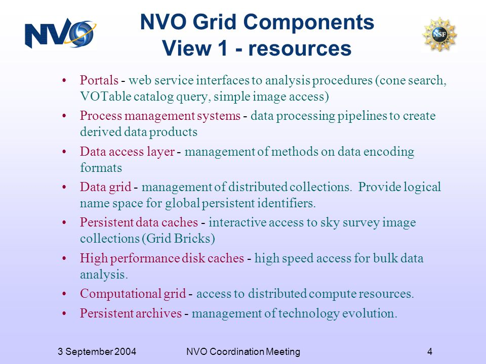 3 September 2004NVO Coordination Meeting4 NVO Grid Components View 1 - resources Portals - web service interfaces to analysis procedures (cone search, VOTable catalog query, simple image access) Process management systems - data processing pipelines to create derived data products Data access layer - management of methods on data encoding formats Data grid - management of distributed collections.
