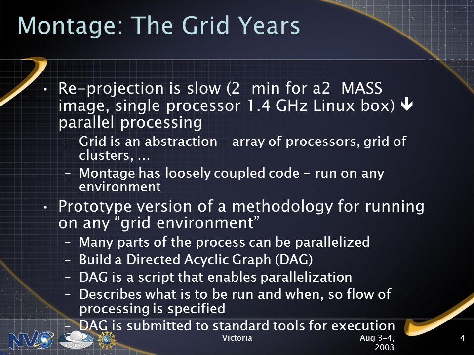 Aug 3-4, 2003 Victoria15 ROME Processing Scenario User registers with ROME.