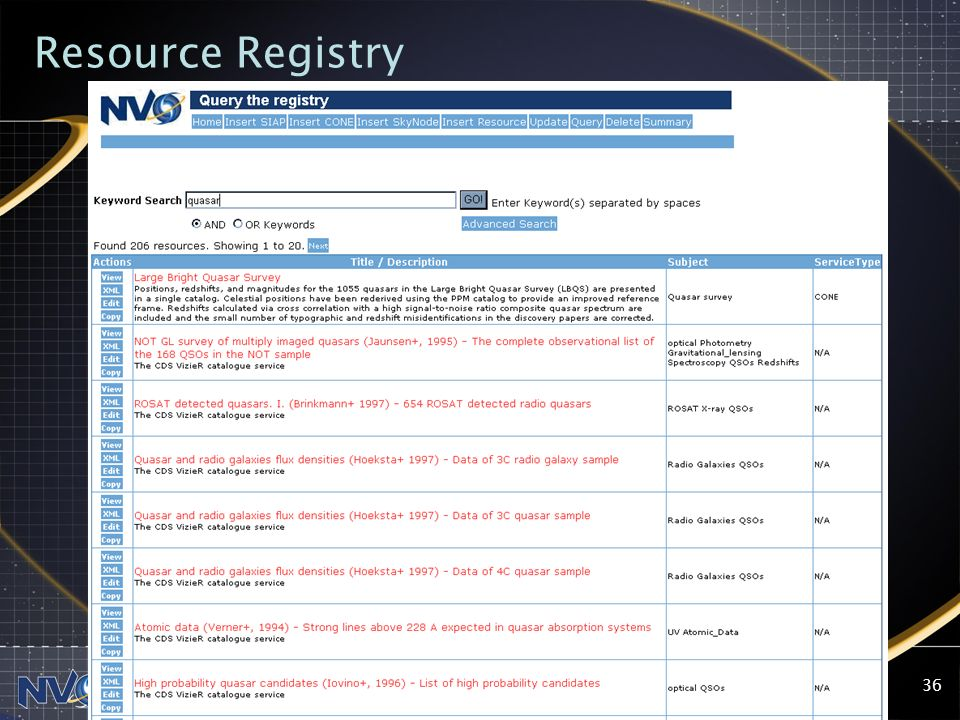 2004-07-28NVO SSC36 Resource Registry