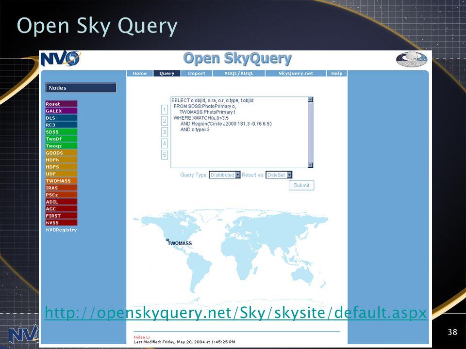 2004-07-28NVO SSC38 Open Sky Query http://openskyquery.net/Sky/skysite/default.aspx