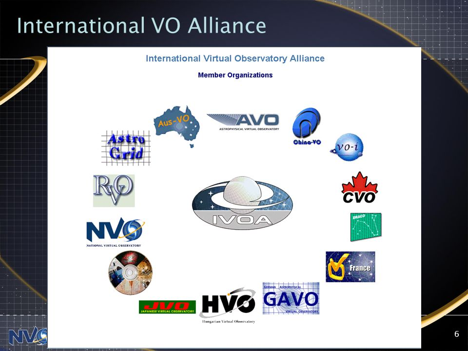 2004-07-28NVO SSC6 International VO Alliance
