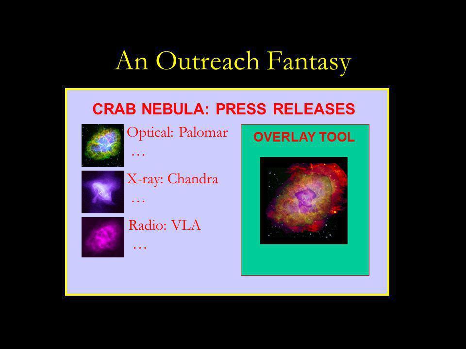 An Outreach Fantasy CRAB NEBULA: PRESS RELEASES Optical: Palomar … X-ray: Chandra … Radio: VLA … OVERLAY TOOL