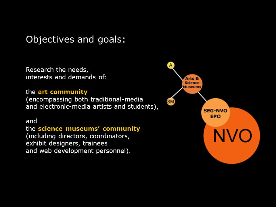 Objectives and goals: Research the needs, interests and demands of: the art community (encompassing both traditional-media and electronic-media artists and students), and the science museums community (including directors, coordinators, exhibit designers, trainees and web development personnel).