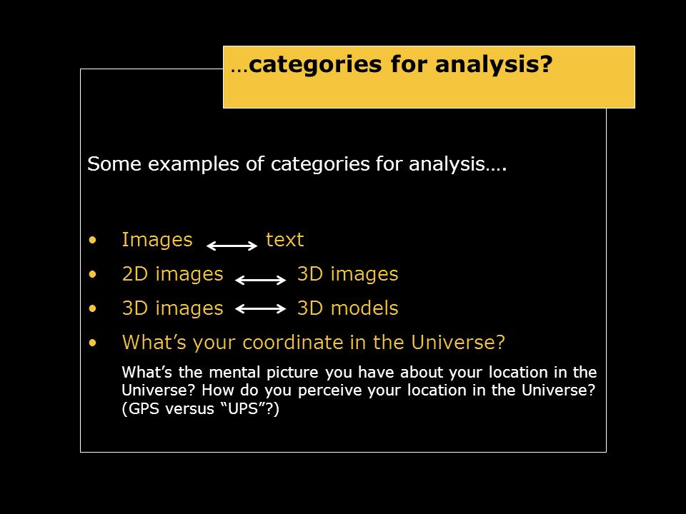 Some examples of categories for analysis….