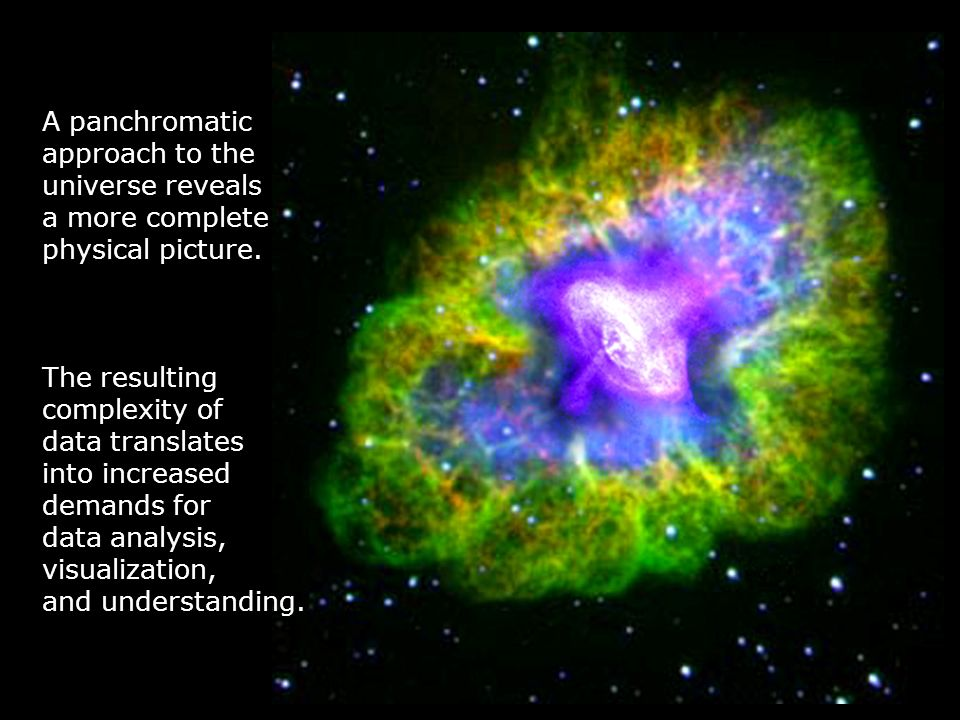 A panchromatic approach to the universe reveals a more complete physical picture.