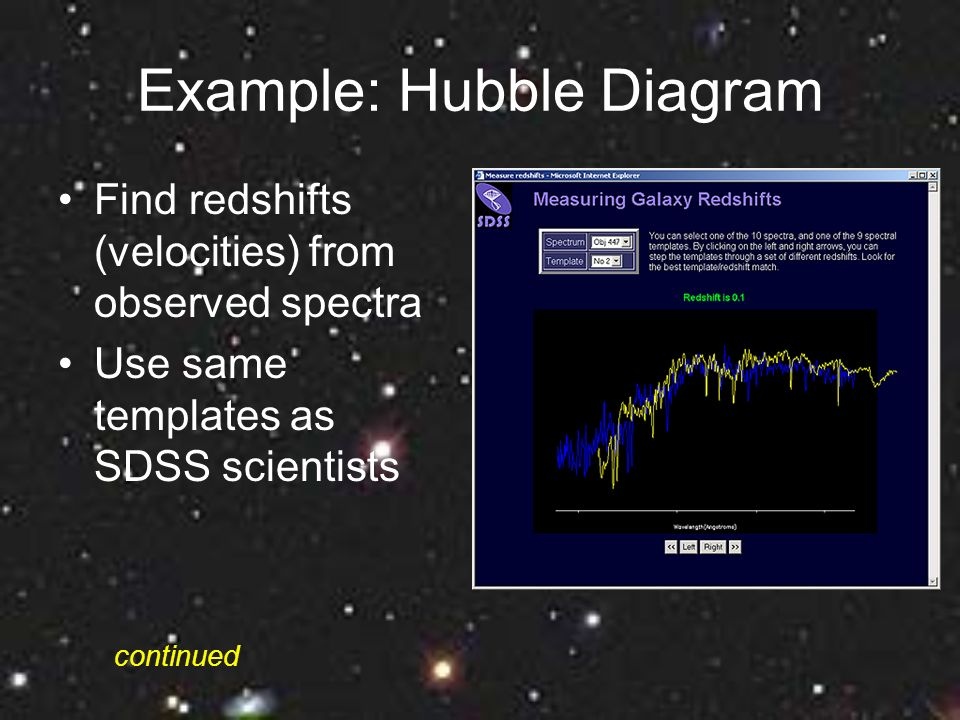 Example: Hubble Diagram Find redshifts (velocities) from observed spectra Use same templates as SDSS scientists continued