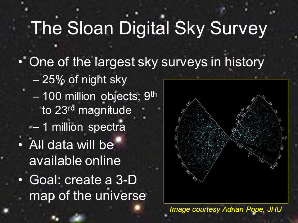 One of the largest sky surveys in history –25% of night sky –100 million objects; 9 th to 23 rd magnitude –1 million spectra All data will be available online Goal: create a 3-D map of the universe Image courtesy Adrian Pope, JHU The Sloan Digital Sky Survey