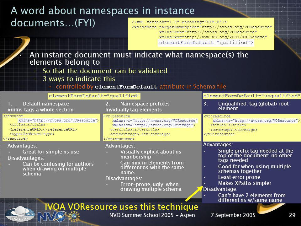7 September 2005NVO Summer School 2005 - Aspen29 A word about namespaces in instance documents…(FYI) An instance document must indicate what namespace