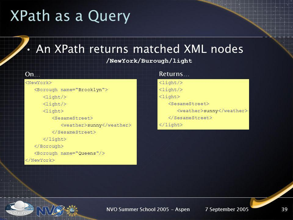 7 September 2005NVO Summer School 2005 - Aspen39 XPath as a Query An XPath returns matched XML nodes /NewYork/Burough/light On… sunny Returns… sunny