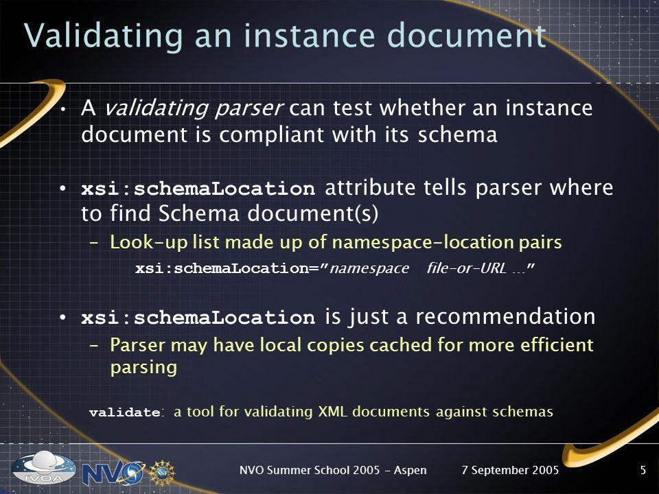 7 September 2005NVO Summer School 2005 - Aspen5 Validating an instance document A validating parser can test whether an instance document is compliant