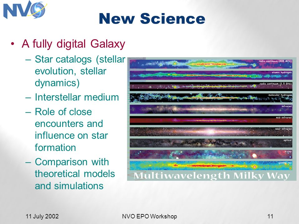 11 July 2002NVO EPO Workshop11 New Science A fully digital Galaxy –Star catalogs (stellar evolution, stellar dynamics) –Interstellar medium –Role of close encounters and influence on star formation –Comparison with theoretical models and simulations