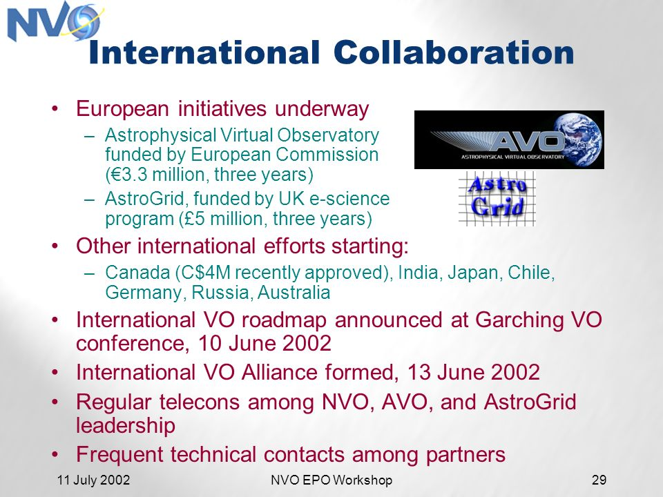 11 July 2002NVO EPO Workshop29 International Collaboration European initiatives underway –Astrophysical Virtual Observatory funded by European Commission (3.3 million, three years) –AstroGrid, funded by UK e-science program (£5 million, three years) Other international efforts starting: –Canada (C$4M recently approved), India, Japan, Chile, Germany, Russia, Australia International VO roadmap announced at Garching VO conference, 10 June 2002 International VO Alliance formed, 13 June 2002 Regular telecons among NVO, AVO, and AstroGrid leadership Frequent technical contacts among partners
