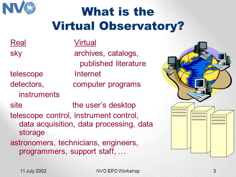 11 July 2002NVO EPO Workshop3 What is the Virtual Observatory.