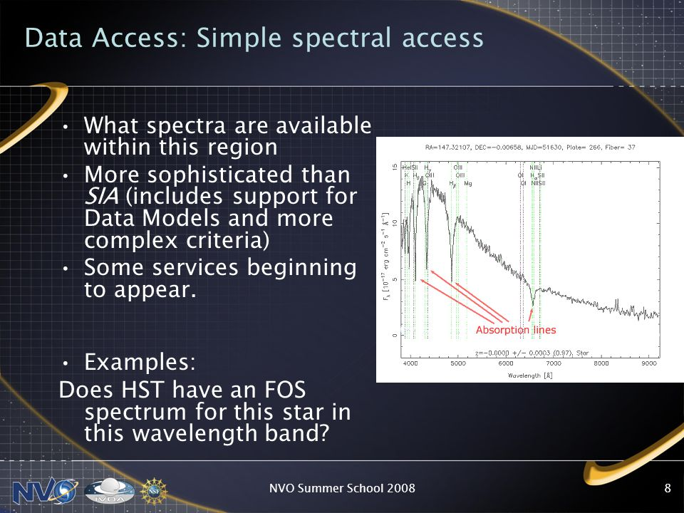 Data Access: Simple spectral access What spectra are available within this region More sophisticated than SIA (includes support for Data Models and mo