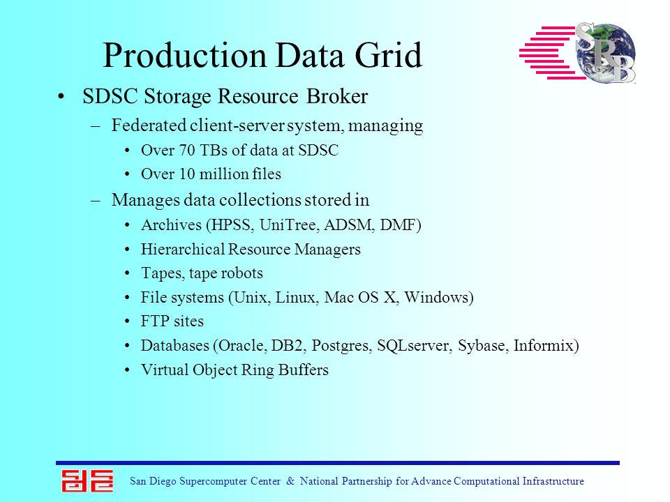 San Diego Supercomputer Center & National Partnership for Advance Computational Infrastructure Production Data Grid SDSC Storage Resource Broker –Fede