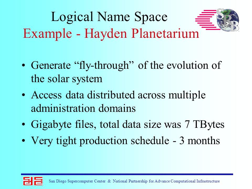 San Diego Supercomputer Center & National Partnership for Advance Computational Infrastructure Logical Name Space Example - Hayden Planetarium Generat