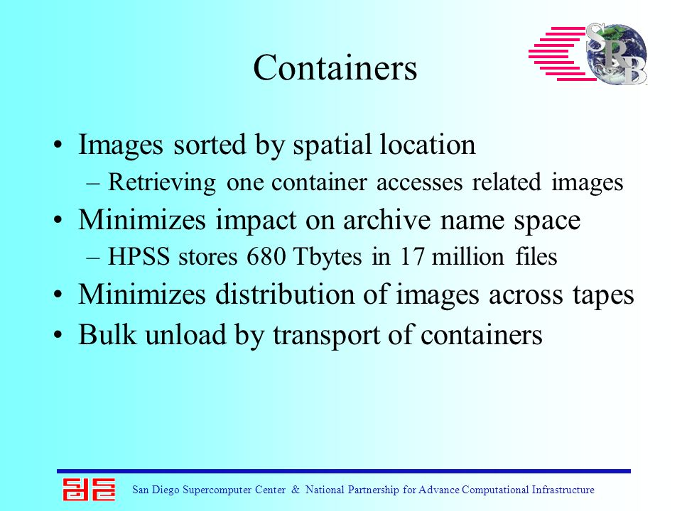 San Diego Supercomputer Center & National Partnership for Advance Computational Infrastructure Containers Images sorted by spatial location –Retrievin