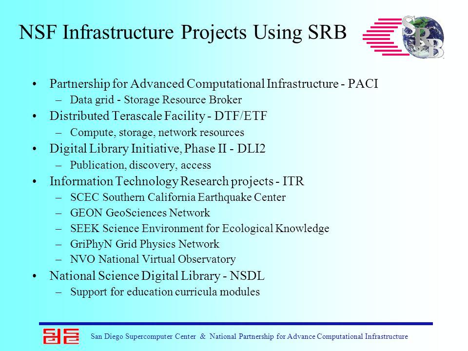 San Diego Supercomputer Center & National Partnership for Advance Computational Infrastructure NSF Infrastructure Projects Using SRB Partnership for A