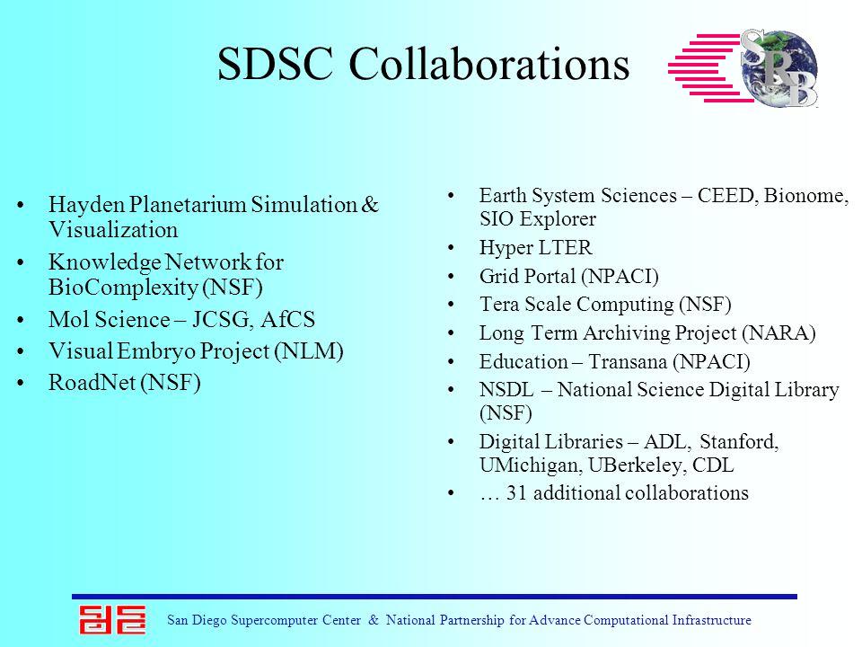 San Diego Supercomputer Center & National Partnership for Advance Computational Infrastructure SDSC Collaborations Hayden Planetarium Simulation & Vis