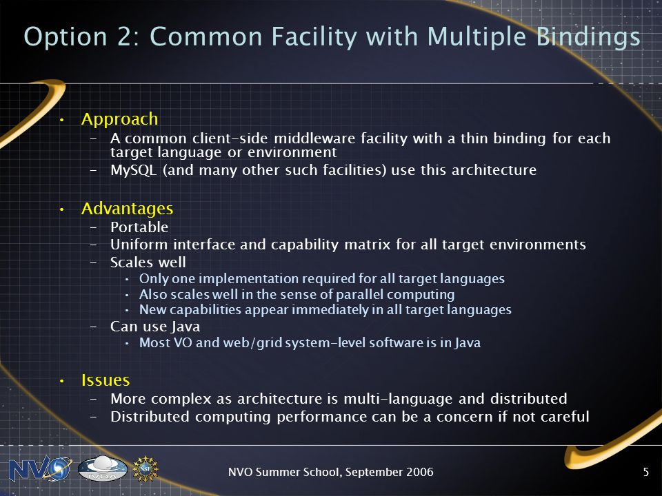 NVO Summer School, September 20065 Option 2: Common Facility with Multiple Bindings Approach –A common client-side middleware facility with a thin binding for each target language or environment –MySQL (and many other such facilities) use this architecture Advantages –Portable –Uniform interface and capability matrix for all target environments –Scales well Only one implementation required for all target languages Also scales well in the sense of parallel computing New capabilities appear immediately in all target languages –Can use Java Most VO and web/grid system-level software is in Java Issues –More complex as architecture is multi-language and distributed –Distributed computing performance can be a concern if not careful