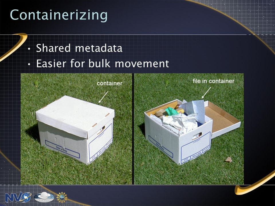 Containerizing Shared metadata Easier for bulk movement container file in container