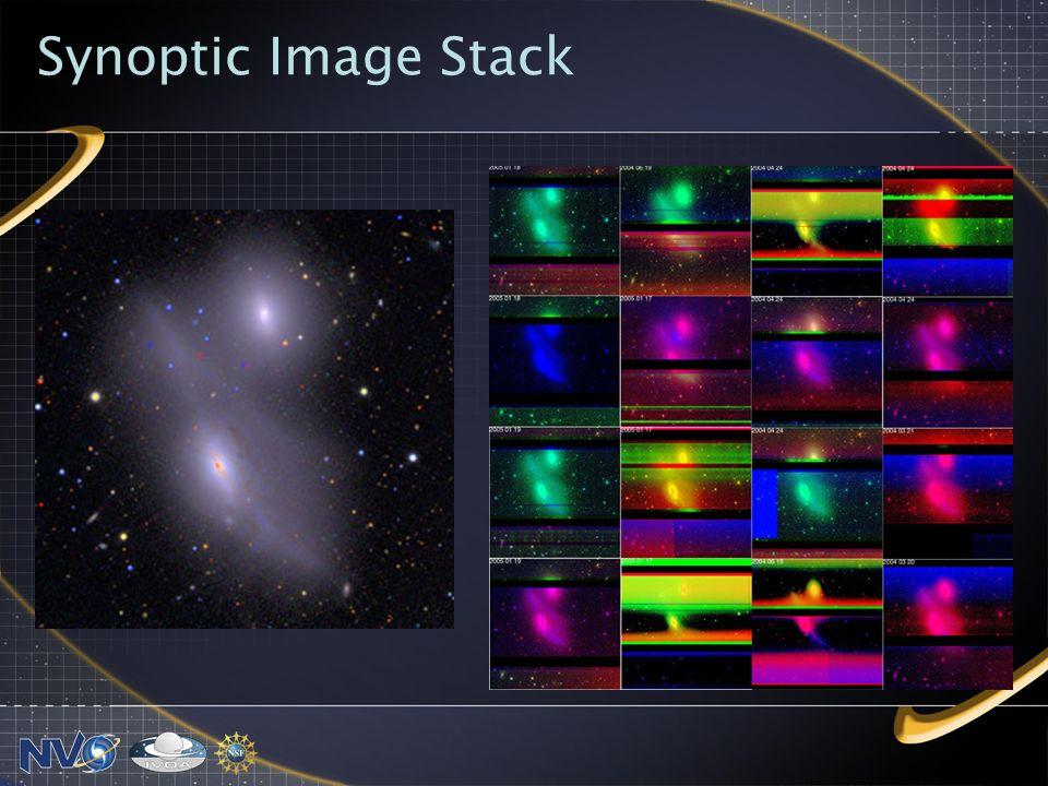 Synoptic Image Stack