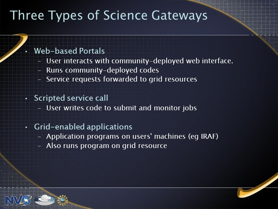 Three Types of Science Gateways Web-based Portals –User interacts with community-deployed web interface.