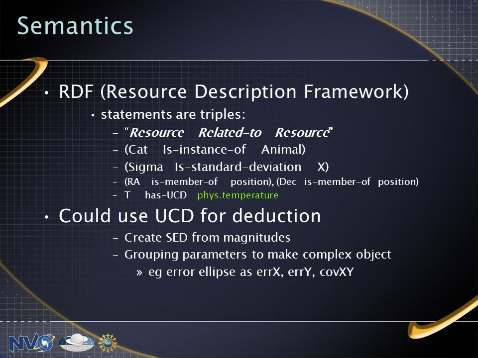 Semantics RDF (Resource Description Framework) statements are triples: –Resource Related-to Resource –(Cat Is-instance-of Animal) –(Sigma Is-standard-deviation X) –(RA is-member-of position), (Dec is-member-of position) –T has-UCD phys.temperature Could use UCD for deduction –Create SED from magnitudes –Grouping parameters to make complex object »eg error ellipse as errX, errY, covXY