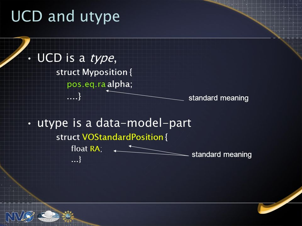 UCD and utype UCD is a type, struct Myposition { pos.eq.ra alpha;....} utype is a data-model-part struct VOStandardPosition { float RA;...} standard m