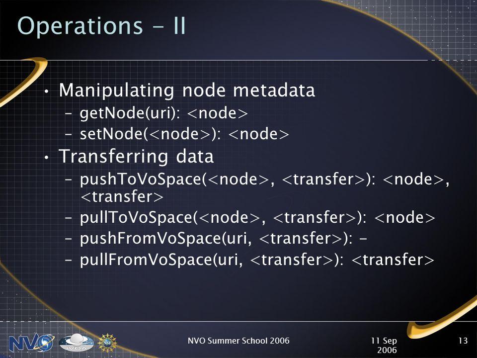 11 Sep 2006 NVO Summer School 200613 Operations - II Manipulating node metadata –getNode(uri): –setNode( ): Transferring data –pushToVoSpace(, ):, –pullToVoSpace(, ): –pushFromVoSpace(uri, ): - –pullFromVoSpace(uri, ):