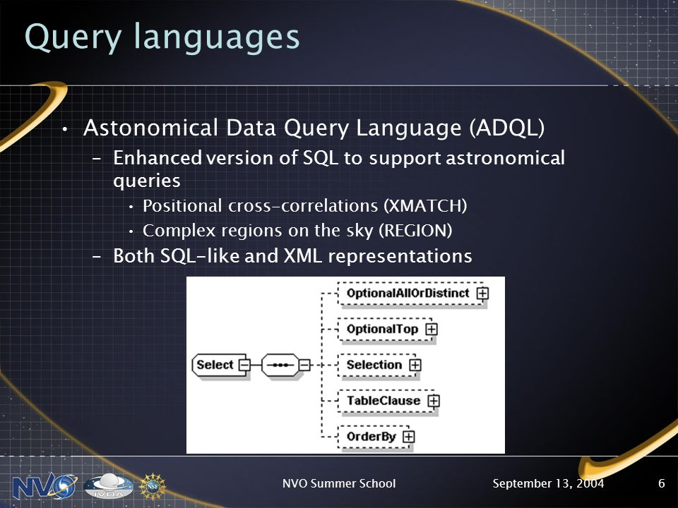 September 13, 2004NVO Summer School6 Query languages Astonomical Data Query Language (ADQL) –Enhanced version of SQL to support astronomical queries Positional cross-correlations (XMATCH) Complex regions on the sky (REGION) –Both SQL-like and XML representations