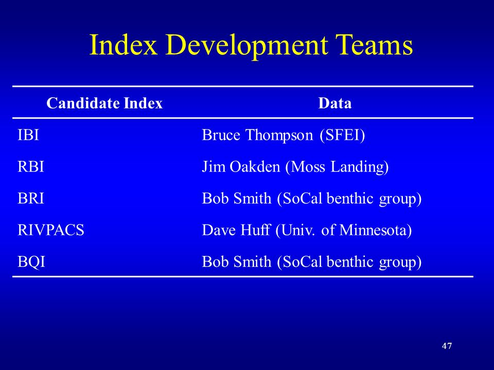 47 Index Development Teams Candidate IndexData IBIBruce Thompson (SFEI) RBIJim Oakden (Moss Landing) BRIBob Smith (SoCal benthic group) RIVPACSDave Hu